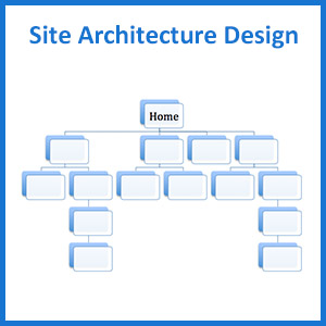 Dfw website designers for Architecture design websites free